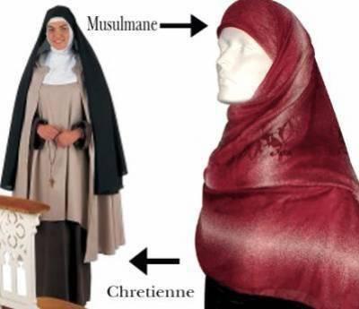 Dialogue Islamo-Chrétien : Une formation sur l'islam réunit 50 catholiques pendant une semaine à Issy-les-Moulineaux en France